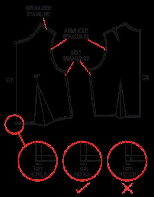 Pattern Making Fundamentals: Seam Allowance - The Cutting Class ...