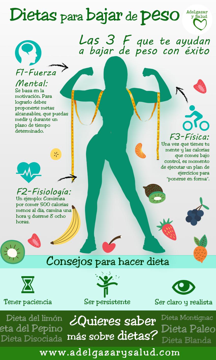 Plan gratuito para bajar de peso