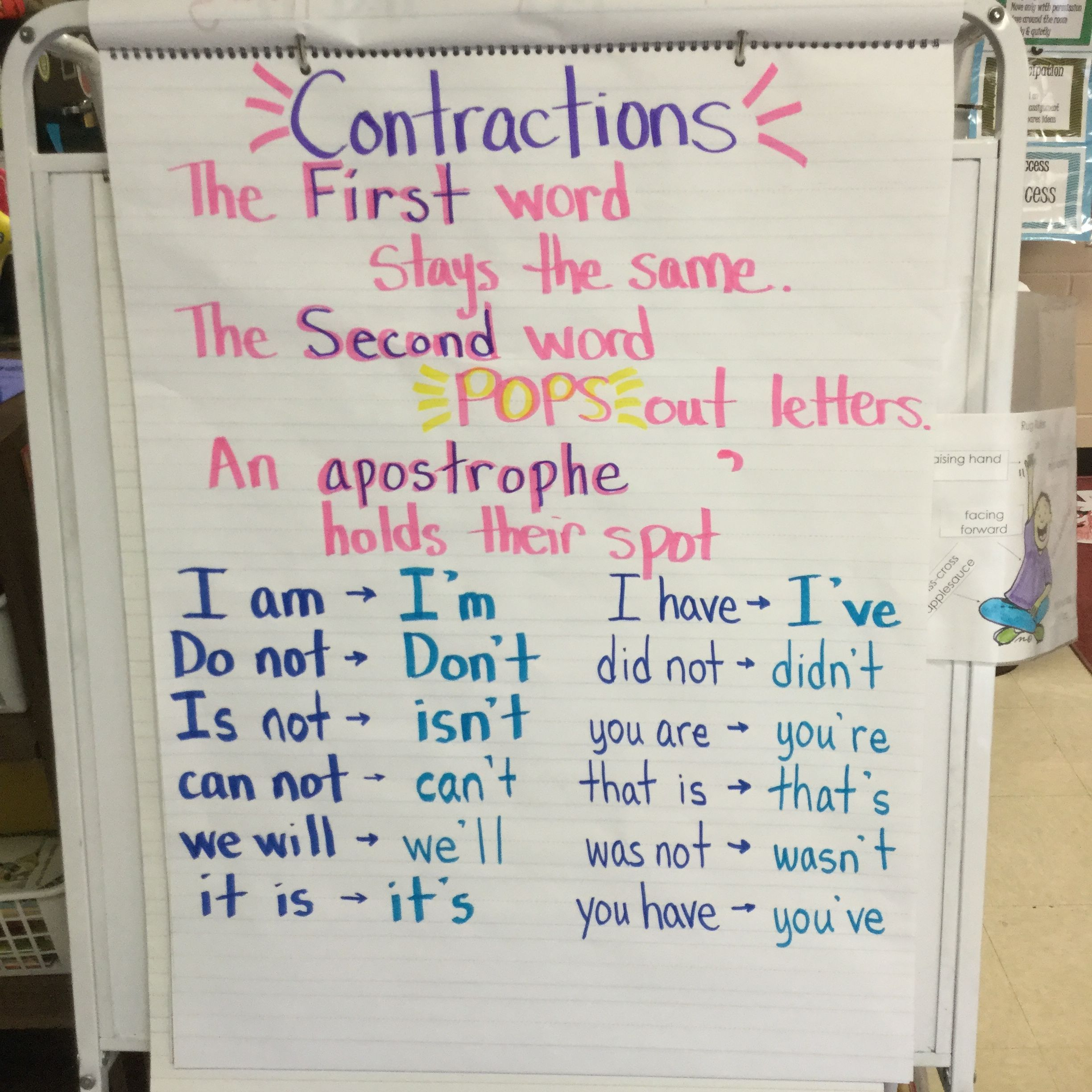 Contractions With The Rules