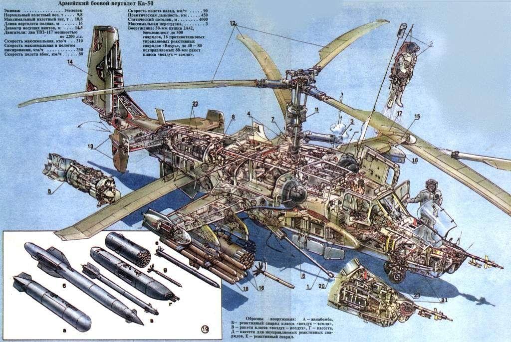 Боевой одноместный ударный вертолёт Ка-50 Черная акула ...