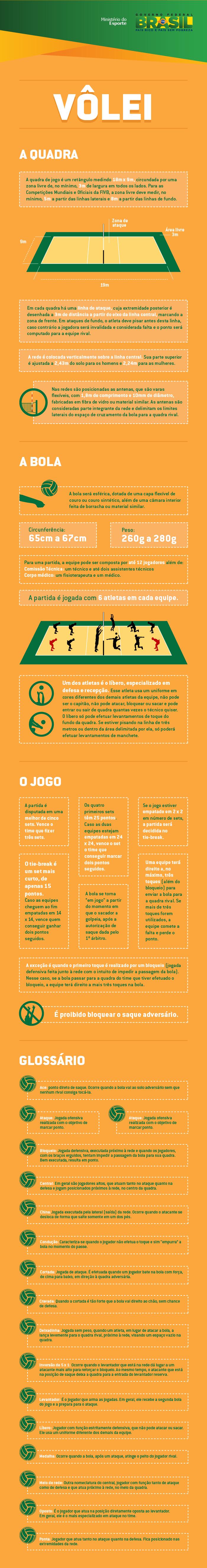 Vôlei — Portal Brasil 2016