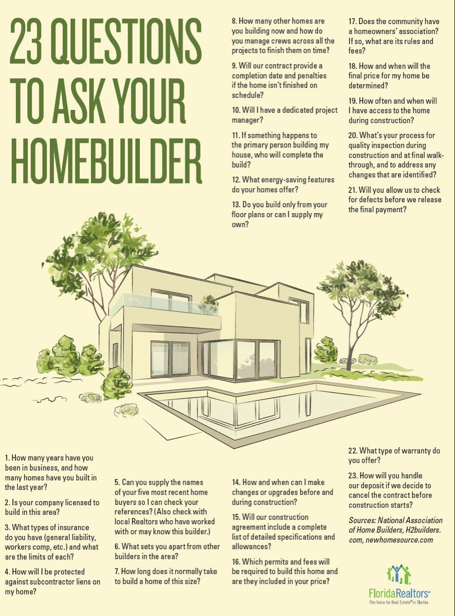 23 Questions To Ask Your Home Builder In 2020 This Or That Questions Home Builders Building A House
