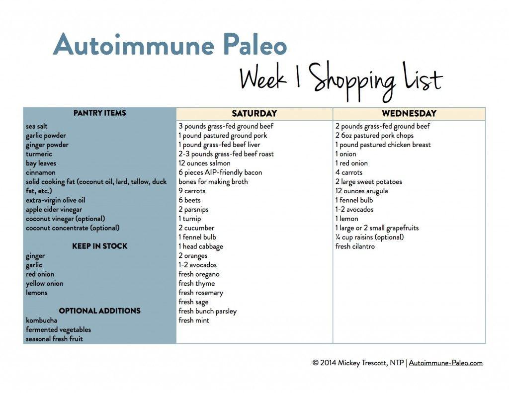 Autoimmune Paleo 2 Week Meal Plan Autoimmune Wellness Autoimmune Paleo Autoimmune Paleo Meal Plan Week Meal Plan