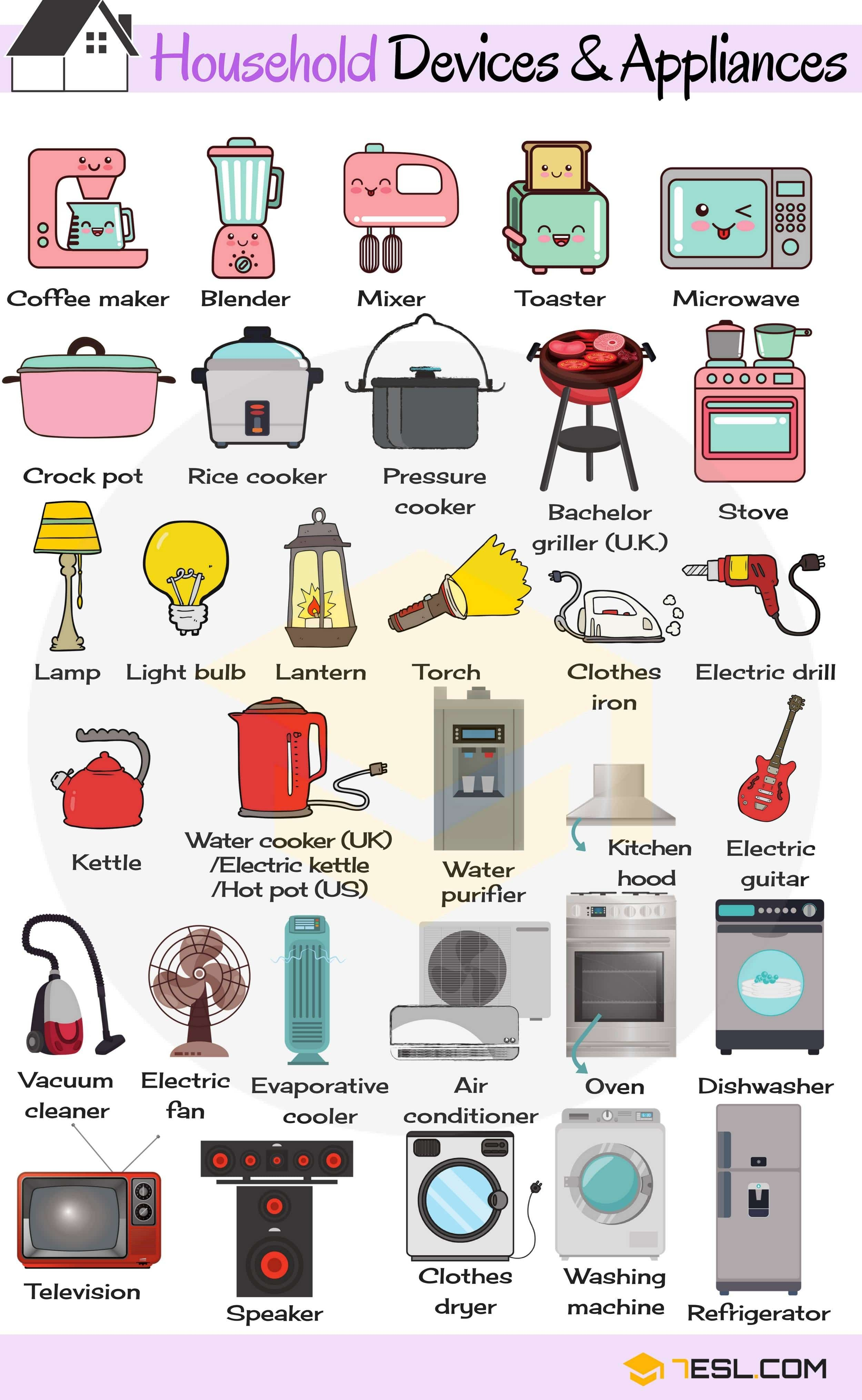 Household Appliances Useful Home Appliances List With