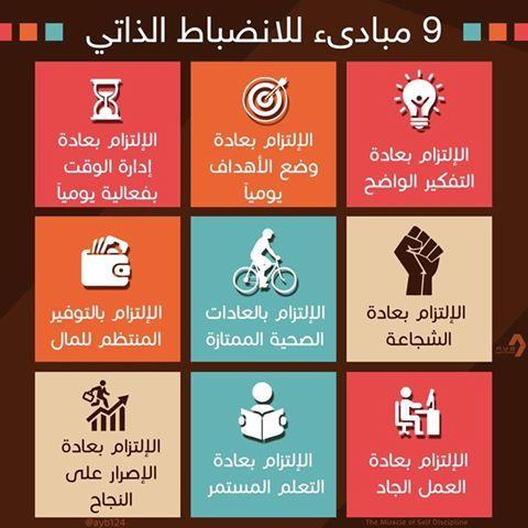 4u ريفيو كتاب معجزة الانضباط الذاتي بريان تريسي Learning Websites Positive Notes Study Skills