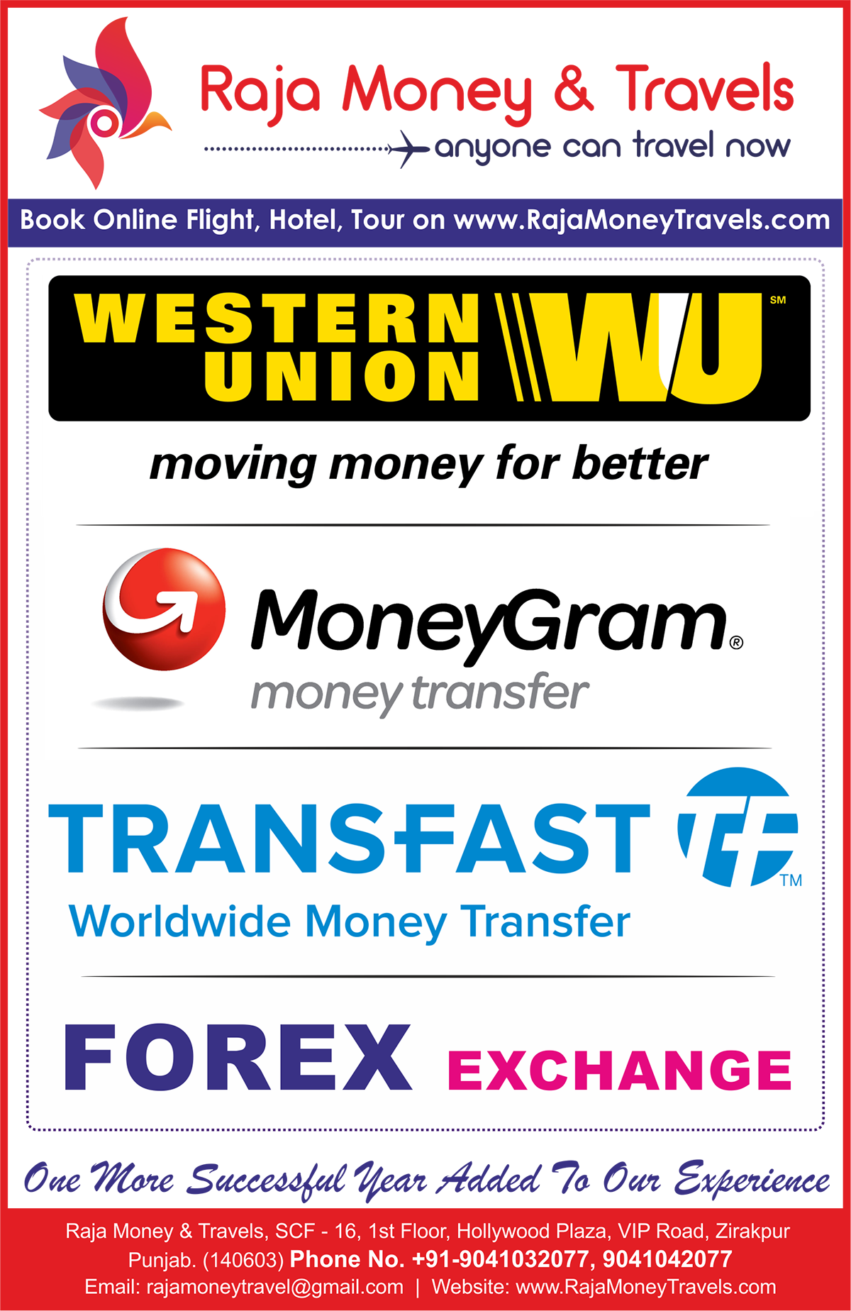 Best multi currency forex card in india