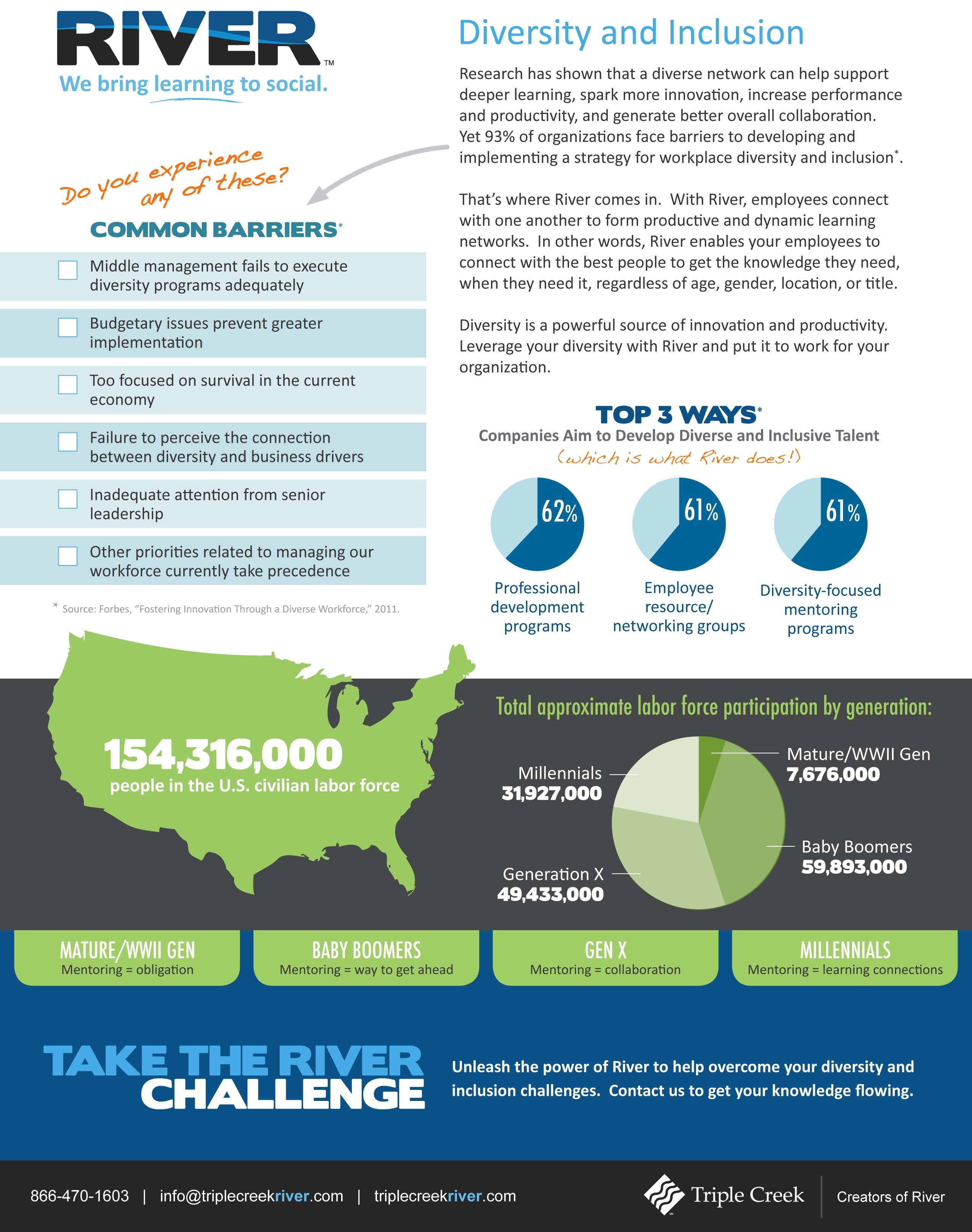 Diversity and Inclusion Infographic Learn more about