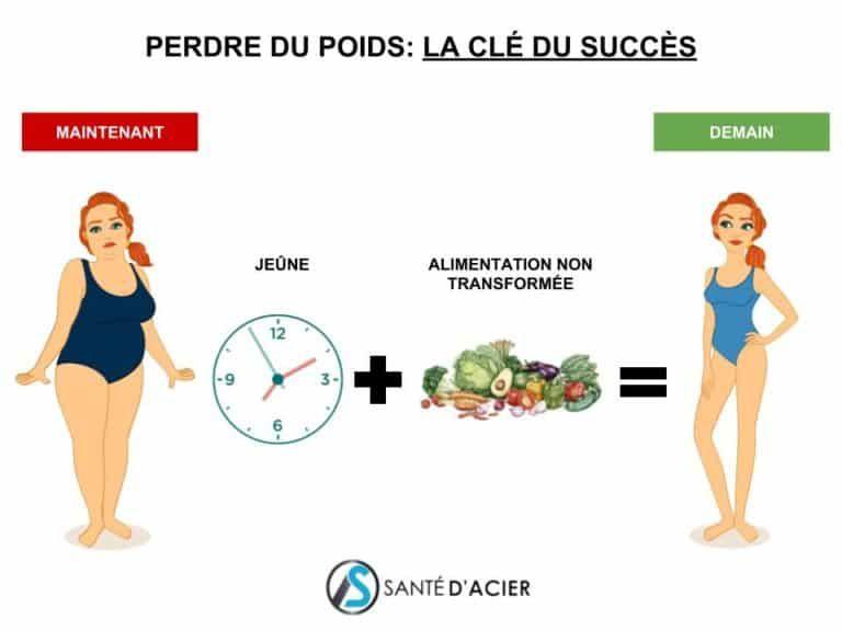 élimination de la vésicule biliaire et perte de poids