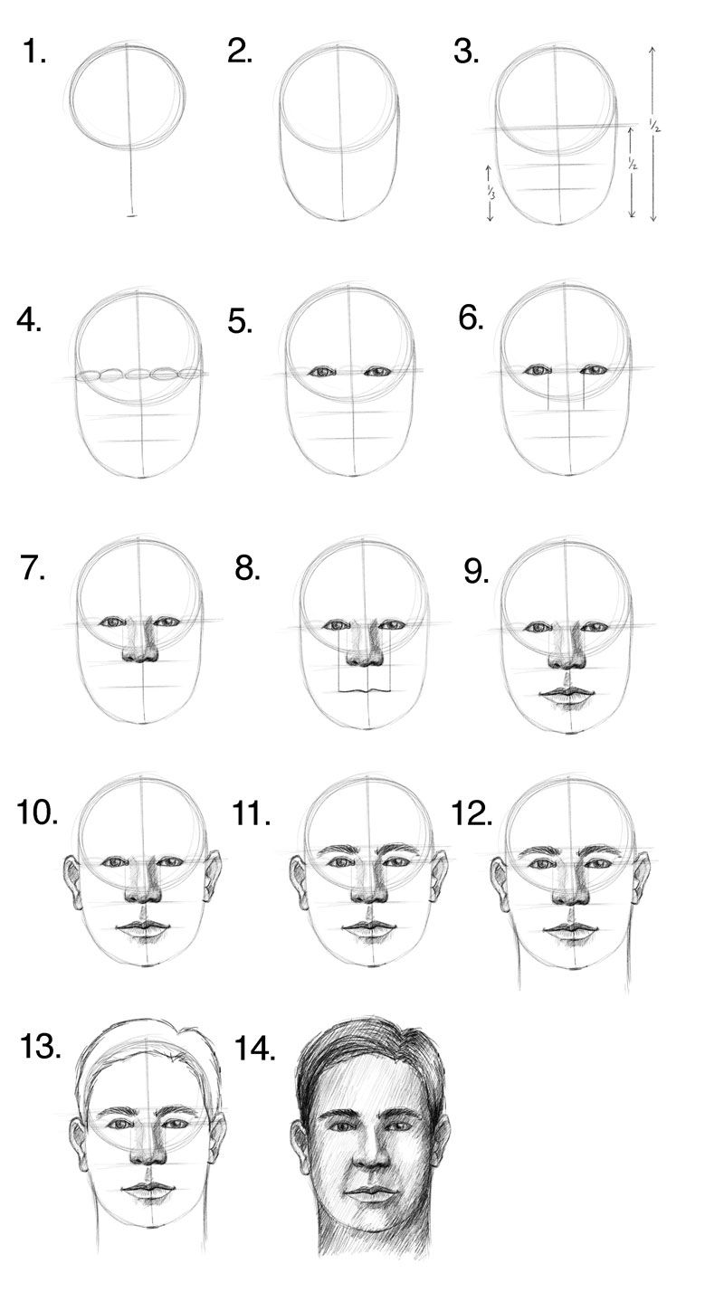 How To Draw A Face Step By Step Using A Simple Approach Of Locating The Facial Features And Proportions Human Face Drawing Drawing Tutorial Face Human Drawing