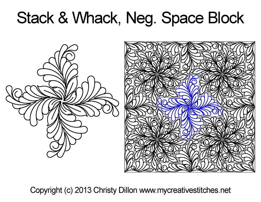 Digitized Quilting Patterns for Specific Blocks