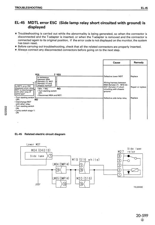 Komatsu Lw250 5 Crane Service Manual In 2020