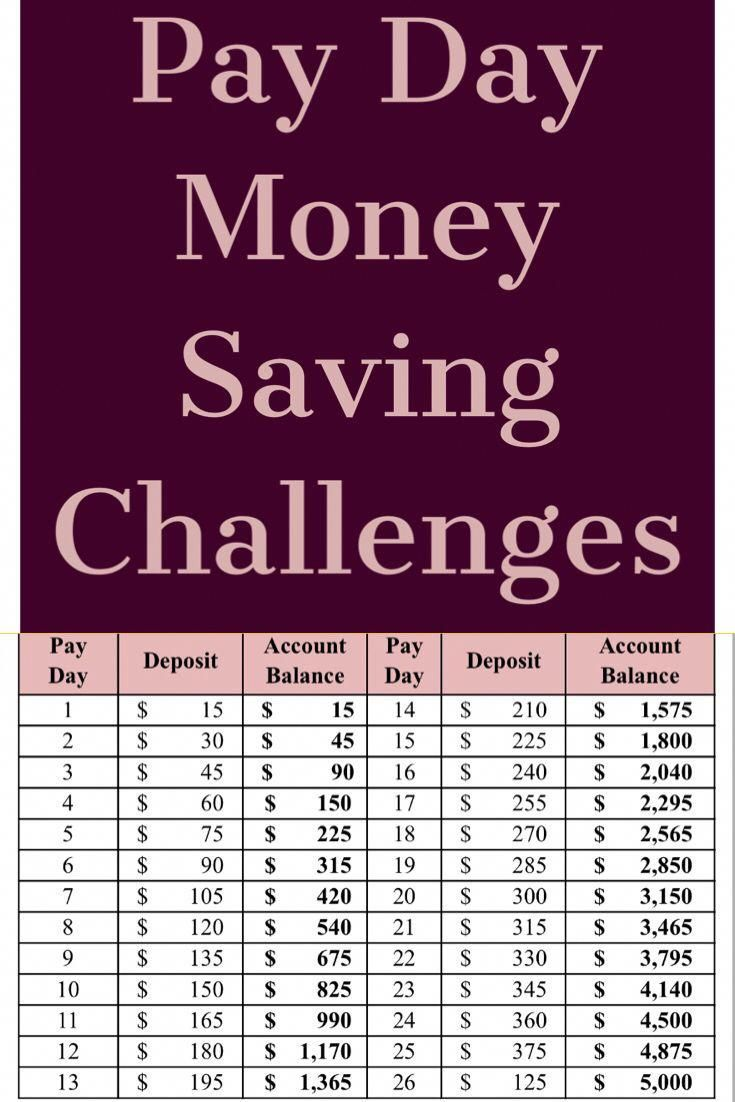 to save more in 2019? Why not try one of these money saving challenges?