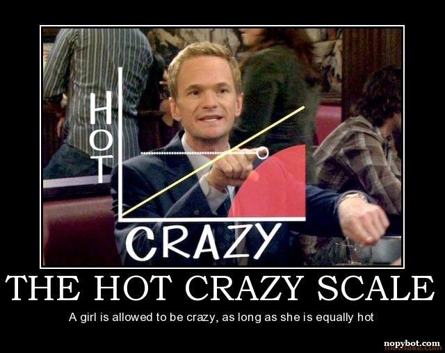 barney himym meme Barney Stinsonu0027s Hot-Crazy Scale HIMYM - barney video resume