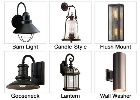 Outdoor lighting online showroom shop our selection of outdoor build smarter home improvement plumbing lighting hvac door hardware more mozeypictures Gallery