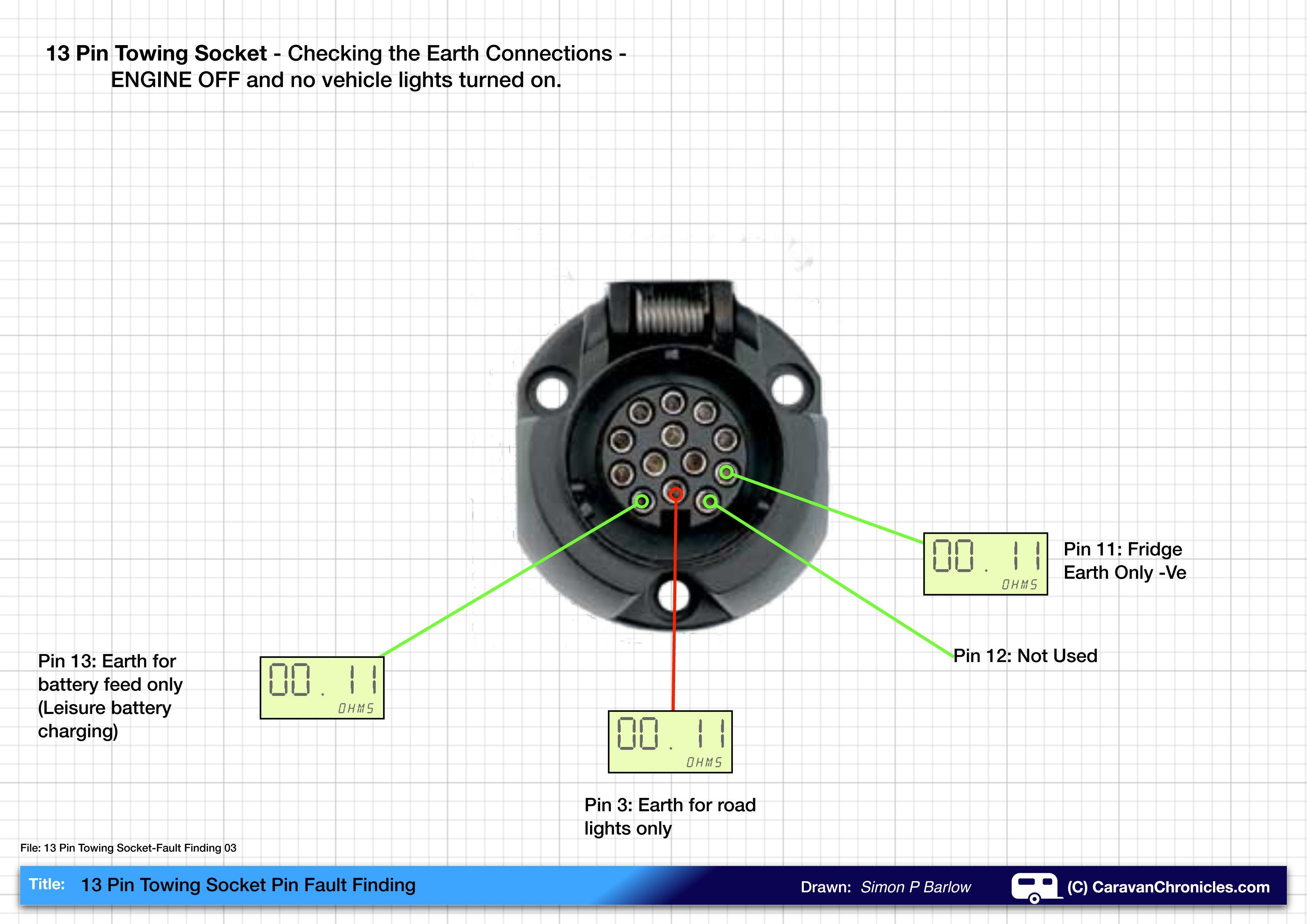 Best Of Wiring Diagram for 7 Pin Trailer Plug Uk diagrams