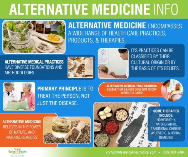 Pin by Lourdes Hinder on Complementary and Alternative