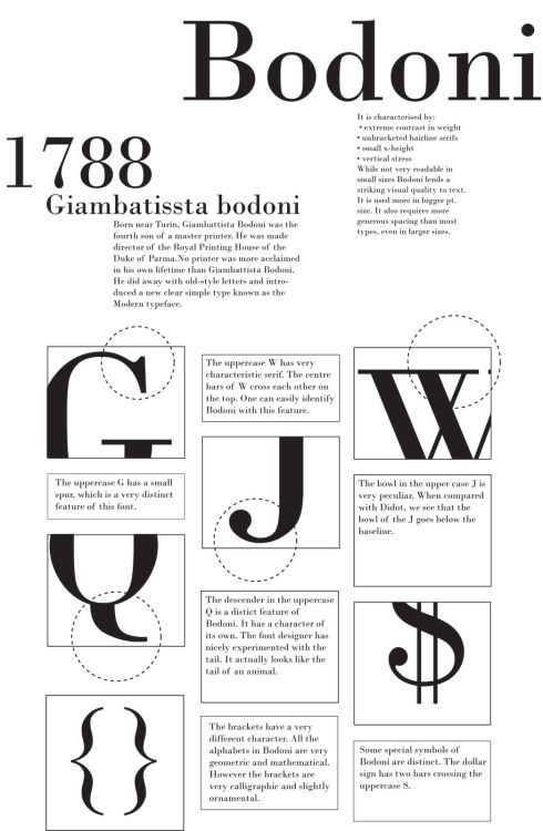 how to type a letter serif typoster typographie graphisme et 1788