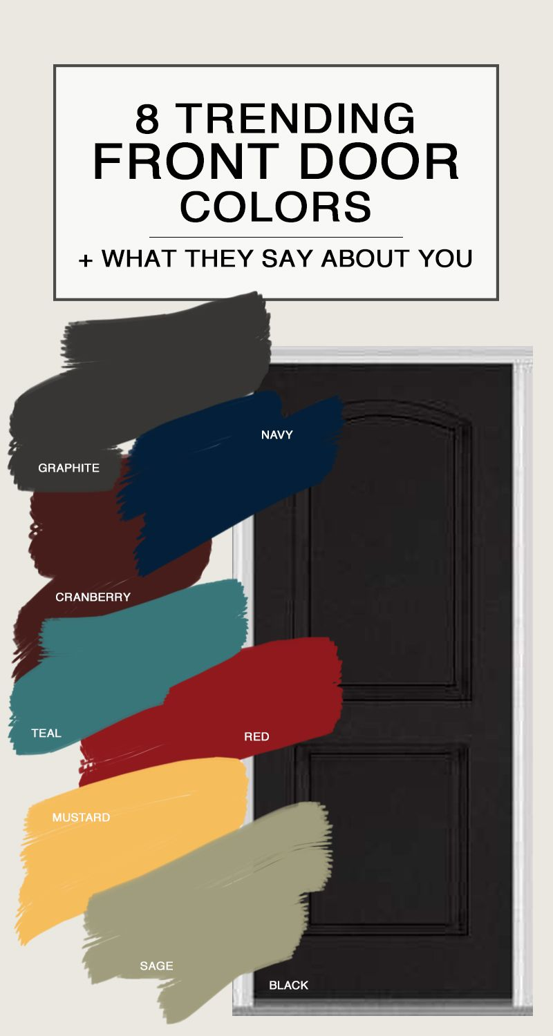 Popular Front Door Color Ideas And What They Say About You Front