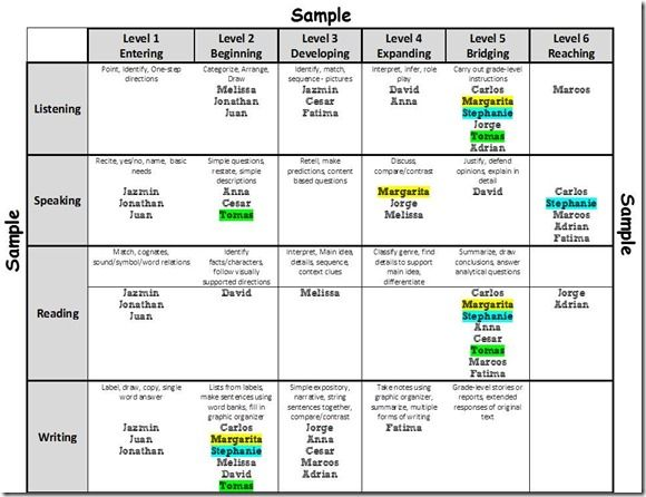 Can Do Descriptors ELLsfree Template And User Friendly For - Wida lesson plan template