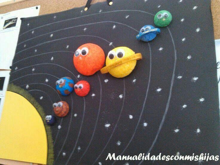 pre made solar system model - photo #48