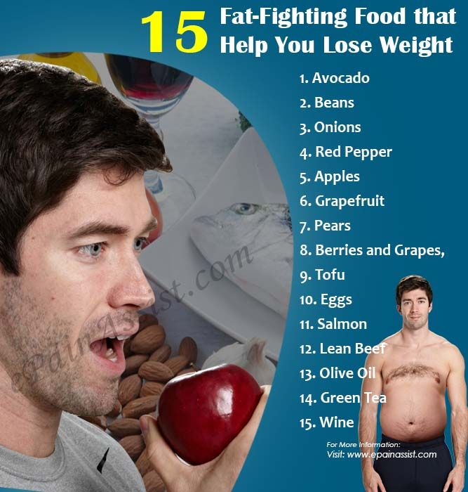 Mens weight loss programs