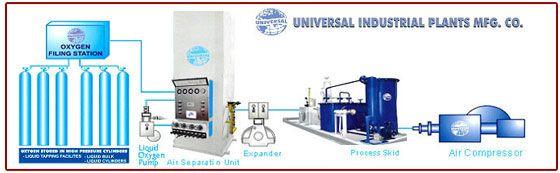 High Purity Oxygen Nitrogen Gas Supplier Company India Oxygen