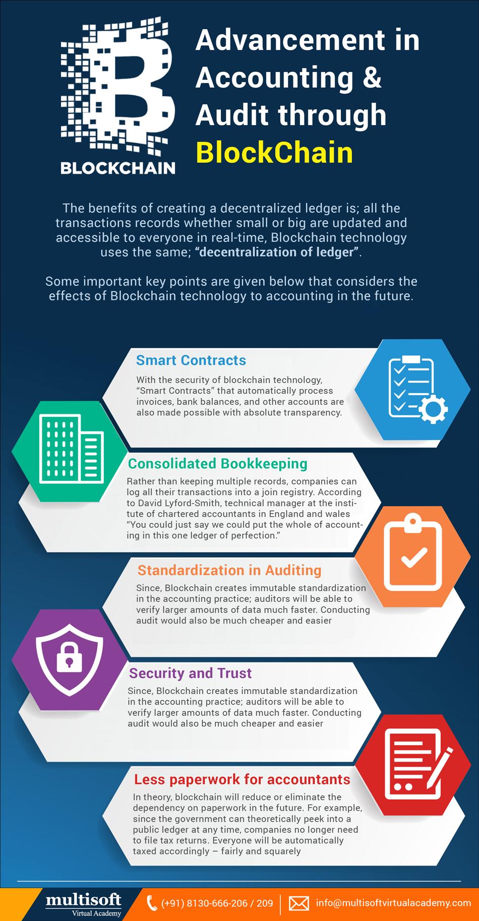 Advancement In Accounting And Audit Through Blockchain Multisoft Virtual Academy Blog Blockchain Bitcoin Business Blockchain Technology