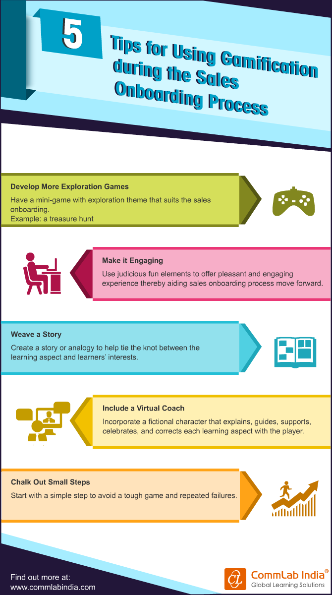 5 tips for using gamification during the sales onboarding