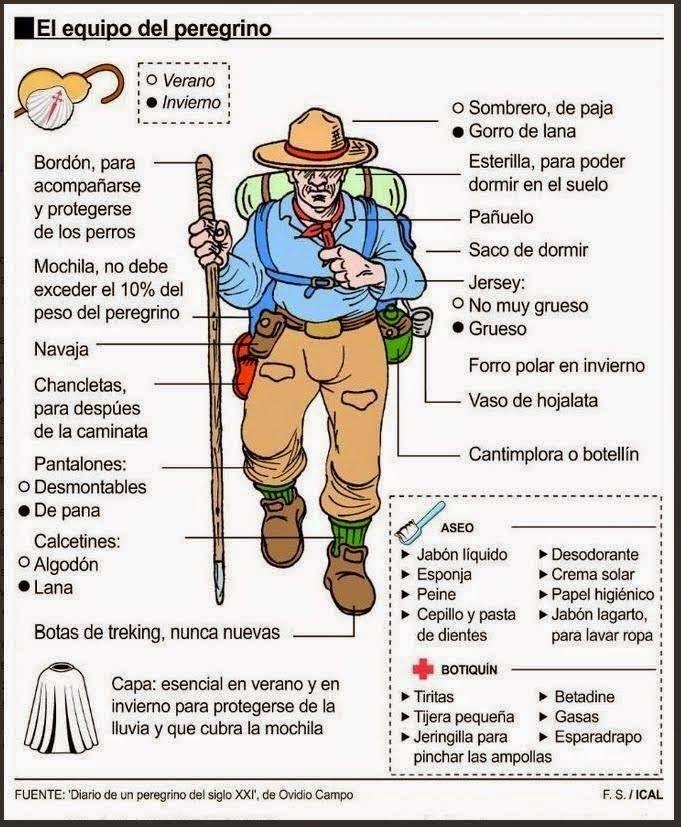 Way Of Saint James - Caminho de Santiago - Camino de Santiago: O equipamento do peregrino.