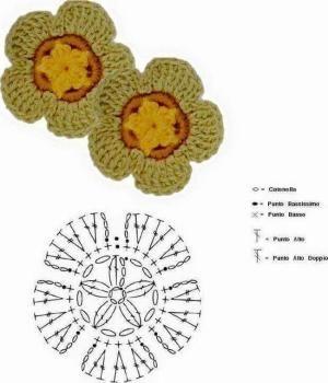 15 Diy Crochet Flower Patterns 1001 Crochet By 1001crochet