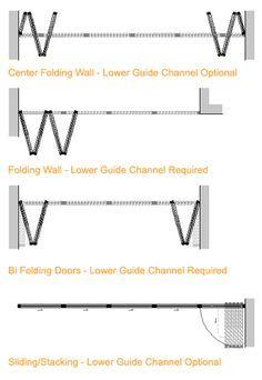 Folding Glass Wall System | Folding Walls | BiFolding Doors ...