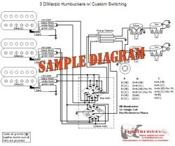 custom guitar wiring diagram three pickups custom guitars diagram rh pinterest ca Vintage Wiring Diagrams Humbucker Pickup Wiring Diagram