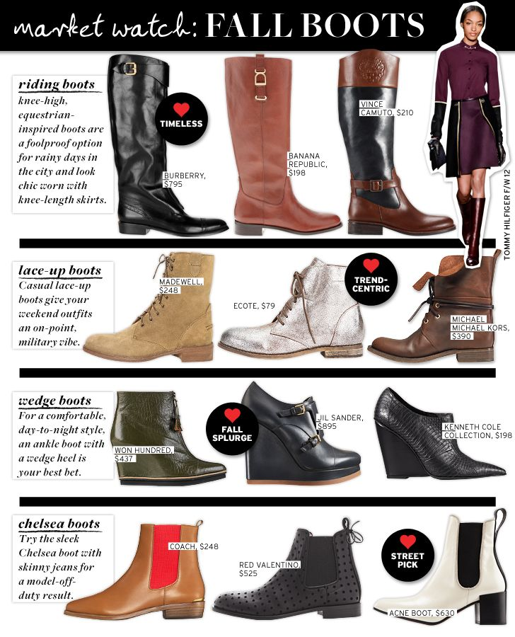 The best fall boots on the market, all in one place!
