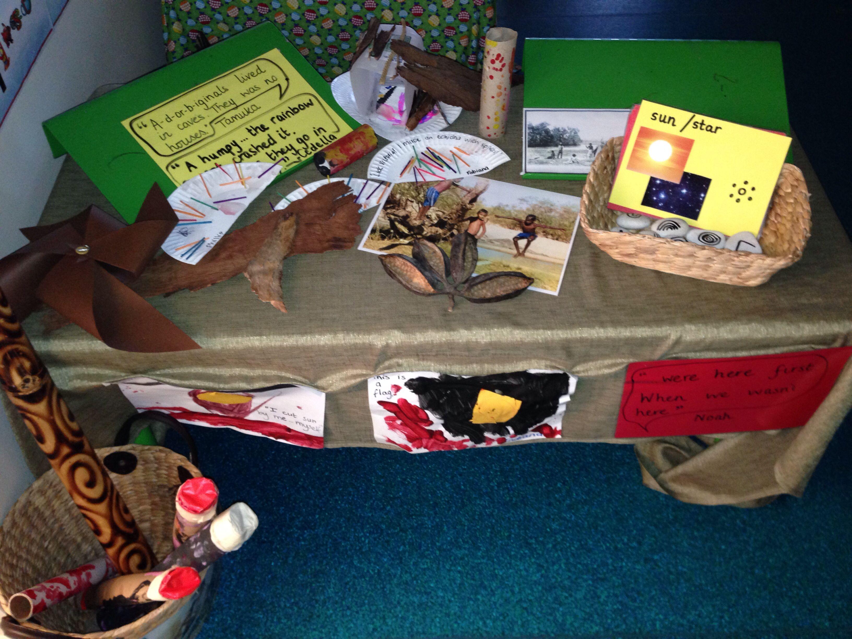 Naidoc Week Starbright Osborne Park Preschool Room