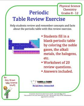 periodic table exercise review in this exercise students will be given a completely