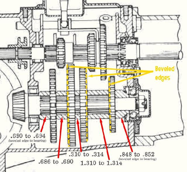farmall cub transmission diagram  Google Search | Farmall info | Diagram, Cubs, Tractors