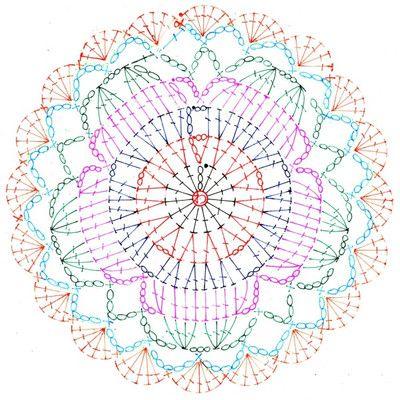 Doily0001_3 | crochet | Pinterest | Häkelmuster, Häkelschrift und ...