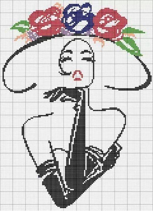 Pin de l whib en Cross stitch- Victorian ladies/hats   Pinterest ...