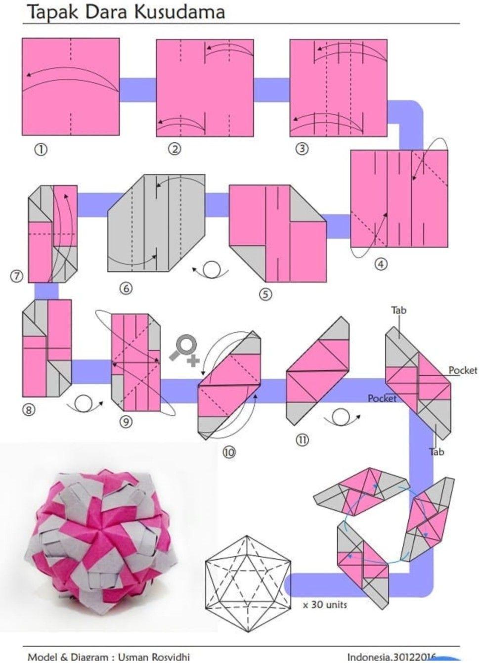 Pin Van Irene Boxstart Op Origami Kusudama Pinterest Diagrams Modulaire 3d Wiskunde Kunst Ballen Creativiteit Filigraan Ornamenten