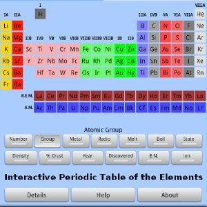 Interactive periodic table of elements free kindle fire interactive periodic table of elements free kindle fire periodic tableandroid appsfree urtaz Image collections