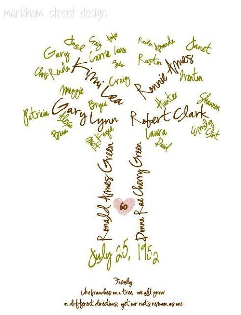 Family Tree Word Art My DIY Projects Family Tree Art Tree