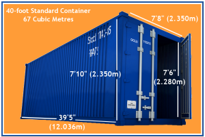 40 foot standard container dimensions containers pinterest container dimensions and house. Black Bedroom Furniture Sets. Home Design Ideas