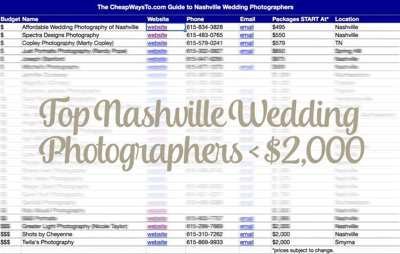 wedding-photographers-in-nashville-tn Cheap Ways To Pinterest