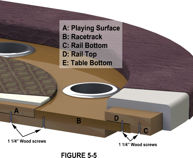 poker table plans cross section of racetrack poker table plans rh pinterest com poker table plans round poker table plans wood