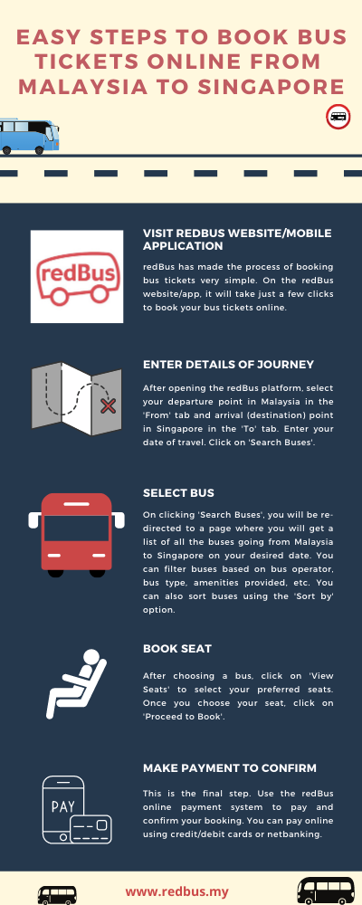 Easy Steps To Book Bus Tickets Online From Malaysia To Singapore Bus Tickets Online Tickets Bus