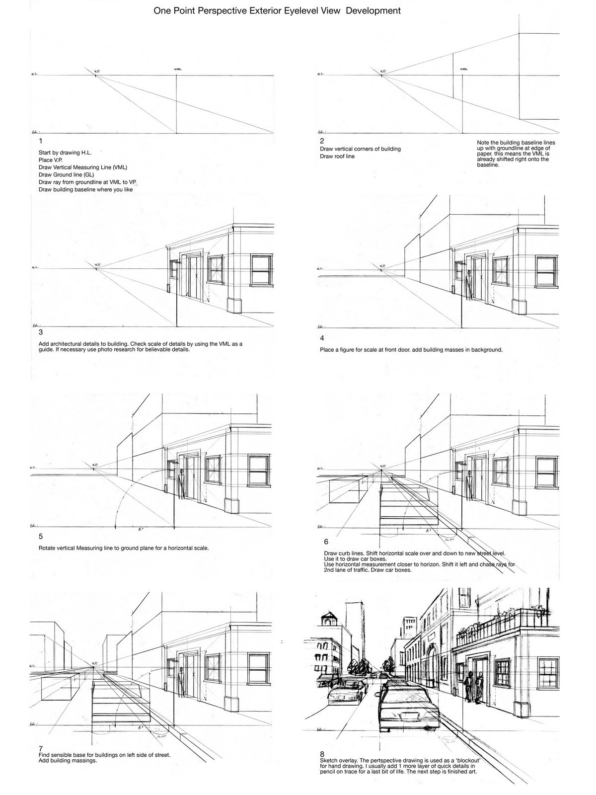 Bedroom In One Point Perspective Interior Drawing Sketch: Jon Messer's Perspective Class: One Point Progression
