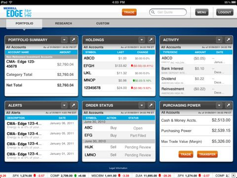 Composite edge trading platform