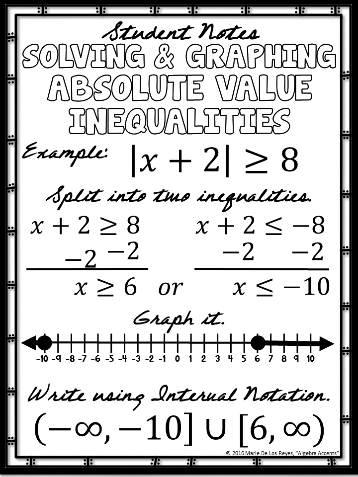Absolute Value Inequalities Student Notes And Practice Absolute Value Inequalities Graphing Inequalities Absolute Value
