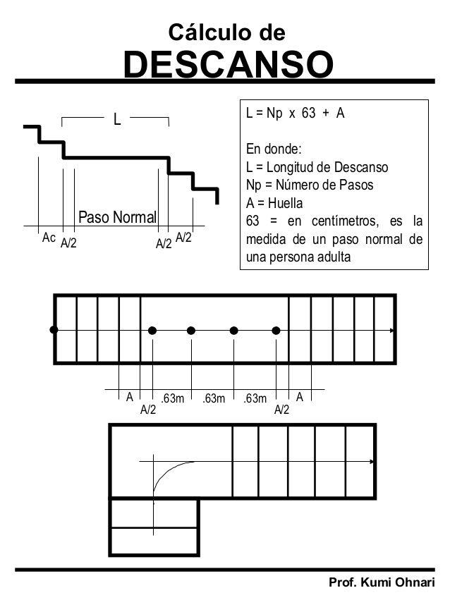 Resultado de imagen para escalera en l medidas escalera for Escalera de medidas