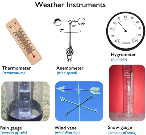 Weather Climate Studyjams Weather And Climate Difference Elements Video Lesson For Kids Climate Weather Tools Weather Instruments Weather And Climate